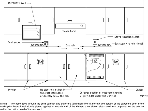 Ge Profile Range Wiring Diagram additionally Tappan Electric Double Oven Parts Diagram furthermore BSH Home Appliances Recalls Dishwashers additionally Tappan Electric Double Oven Parts Diagram moreover 50353220. on thermador oven model number location